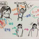 小さな胸のトキメ筋の物語!~意外と知らない肩のヒミツ Part6~